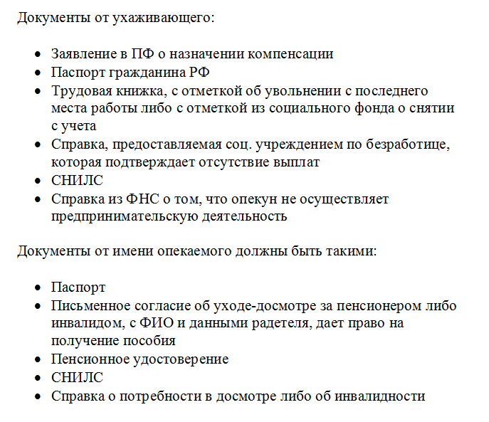 Документы на пособие