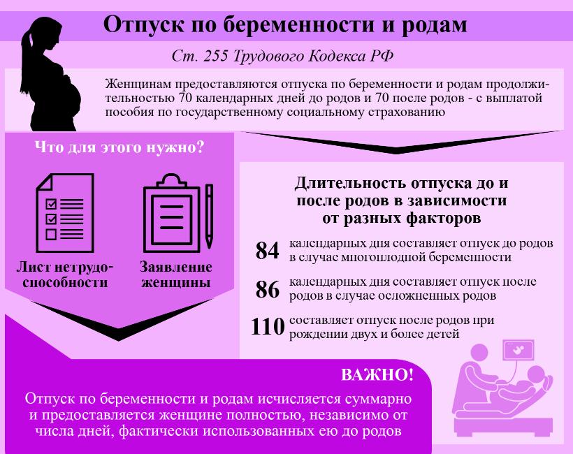 Документы для оформления декретного отпуска какие нужны документы для декрета